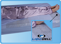 Core Products LiquiCell Anti-Shear Mattress Overlay